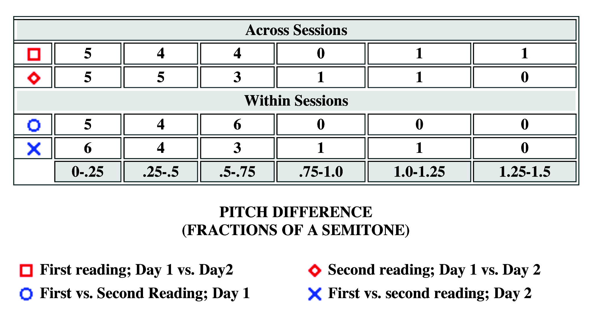 how to develop absolute pitch